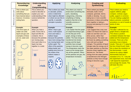 Blooms-Taxonomy-for-Science-Coloured.docx