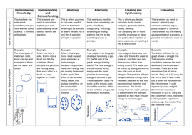 Blooms-Taxonomy-for-Science.pdf