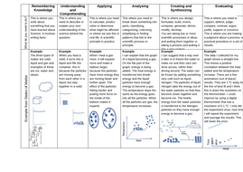 Blooms-Taxonomy-for-Science.docx