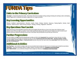 FUNDA-STORY-Zoo-Lesson- Resource Card 1.pdf