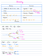 Eduqas GCE A-level Chemistry - A2 Chemistry Practical skills and Reactions
