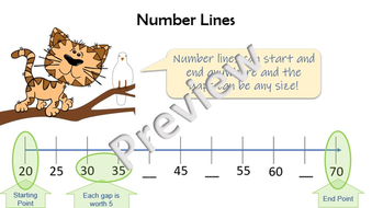 Preview-3-Number-line-guided-work.jpg