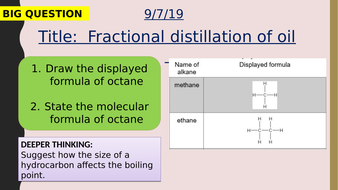 AQA new specification-Fractional distillation of oil-C9.2