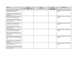 1.3.2-Breakeven-Questions.docx
