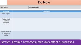 1.5.3-Legislation.pptx