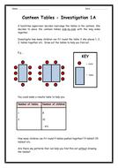 Tables-Investigation.pdf