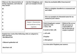 IGCSE Biology revision mats chapter 1-6