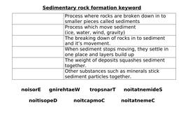 1.-Keywords-group-task.docx