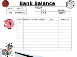 Adding and subtracting with negative numbers bank balance activity