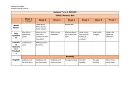 Memory Box Year 1 Medium Term Plan
