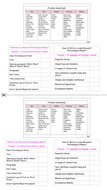 Lesson-5---Diary-Writing-Checklists.(1-between-2)-pdf.pdf