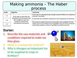 NEW AQA GCSE (2016) Chemistry  - Making Ammonia - The Haber Process