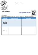 Actividades-Powerpoint-La-Llorona-convertito.pdf