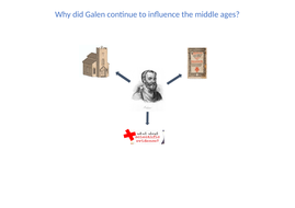Cotinuing-influence-of-Galen-worksheet.docx