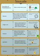 Verbos-de-cambio-TES.pdf