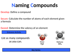 Lesson-4---naming-compounds-.pptx