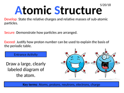 Lesson-1---atomic-structure-(1).pptx