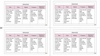 Printable-Adverbials-Word-Mat.pdf