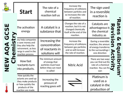 NEW AQA GCSE (2016) Chemistry 'Rates & Equilibrium' - Dominoes Revision Activity