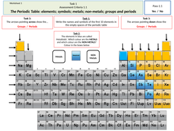 FULL Chemistry Work Booklet - KS3/KS4 (BTEC Science Level 1 or equivalent)