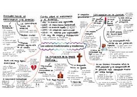 1.-Los-valores-tradicionales-y-modernos-mind-map-.pdf