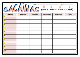 SACAWAC - PRACTICE SPELLING SHEETS