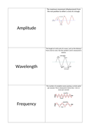 Amplitude-frequency-wavelength-card-sort.docx