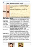 2.1-Health-Belief-Model-Sharn.docx
