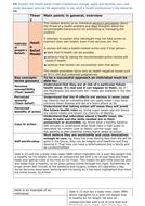 2.1-Health-Belief-Model-Activity.docx