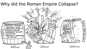 Card Sort: Why did the Roman Empire Collapse?