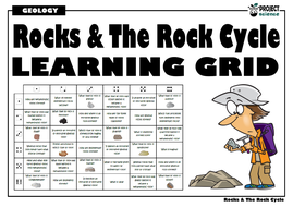 Rocks---The-Rock-Cycle-Learning-Grid.pdf