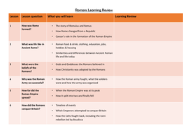 Learning-Review.pdf