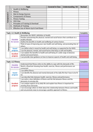 C2-Checklist-and-Success-Criteria.docx