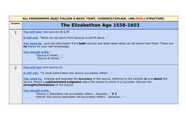 History Elizabeth Exam Structure (EDUQAS)