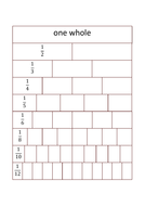 Fraction-wall-with-labels.pdf