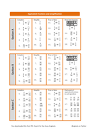 Lesson-1---Equivalent-Fractions-and-Simplification.pdf