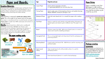 Paper-and-boards-knowledge-map.pdf