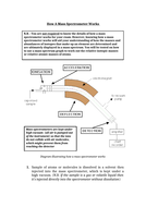 How-A-Mass-Spectrometer-Works.docx