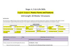 Poetry-PROGRAM-Sem-Life-Skills-Program-of-Study.docx