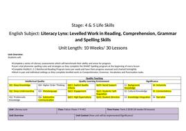 Literacy-Lynx-Life-Skills-Program-of-Study.docx