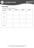 Food-tests-observations-sheet.doc