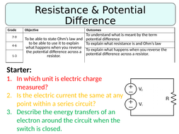 NEW AQA GCSE (2016) Physics  - Resistance & Potential Difference