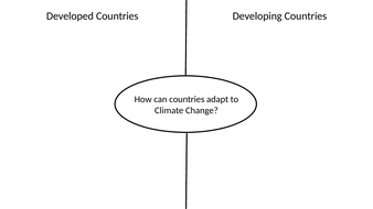 How-can-countries-adapt-to-Climate-Change.pptx