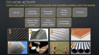 Composites Smart Material Starter Activity