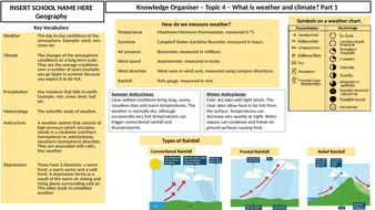 What is weather and climate? Knowledge Organiser.