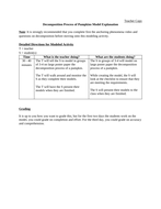 NGSS Decomposition Modeling Activity
