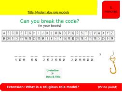 Didier Drogba - religious role model - ks3  DOUBLE lesson