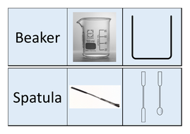 EAL cards for basic Science equipment