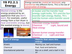 P2.2.1-Energy-Information-mat.pptx