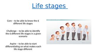 1.-Life-stages-KMI.pptx